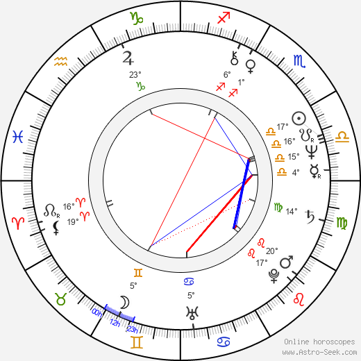 Daryl Hall birth chart, biography, wikipedia 2020, 2021