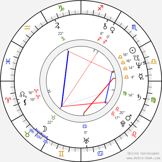 Frédérique Meininger birth chart, biography, wikipedia 2020, 2021