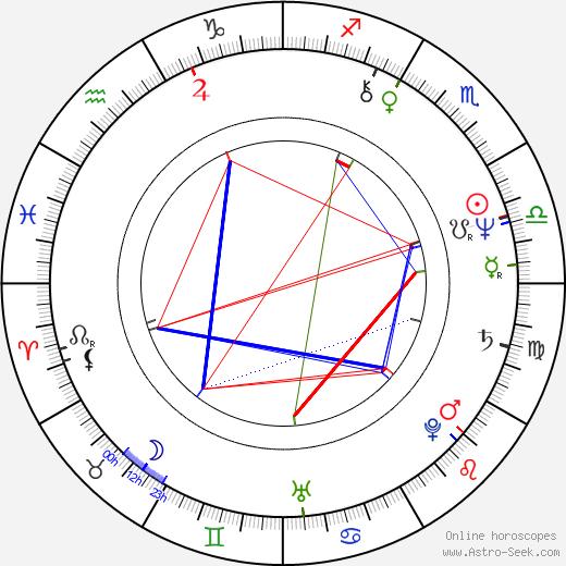 Frédérique Meininger birth chart, Frédérique Meininger astro natal horoscope, astrology