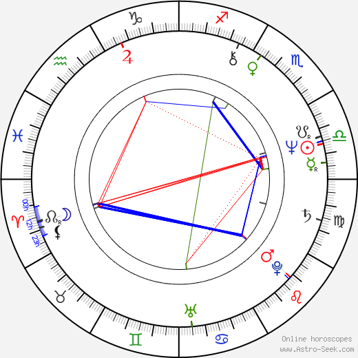 Gabriel Yared horoscope, astrology, astro natal chart