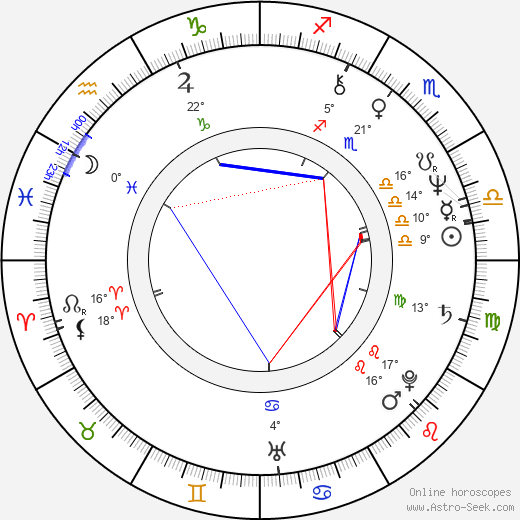 José Mayer birth chart, biography, wikipedia 2018, 2019