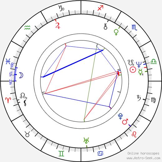 Joseph Morder tema natale, oroscopo, Joseph Morder oroscopi gratuiti, astrologia