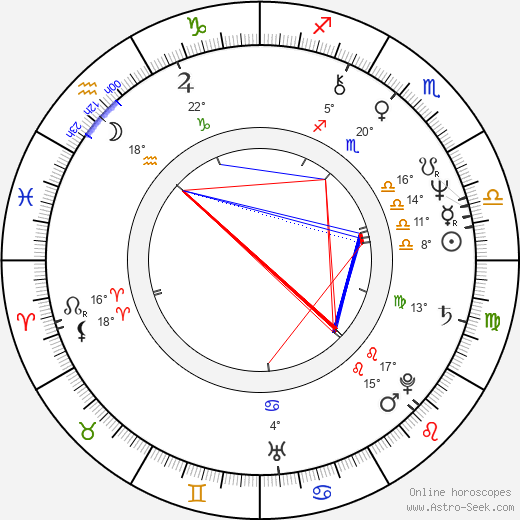 Larry Sellers birth chart, biography, wikipedia 2019, 2020