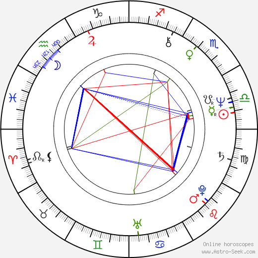 Larry Sellers birth chart, Larry Sellers astro natal horoscope, astrology