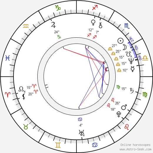 LaTanya Richardson birth chart, biography, wikipedia 2020, 2021