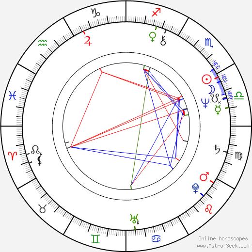 LaTanya Richardson birth chart, LaTanya Richardson astro natal horoscope, astrology