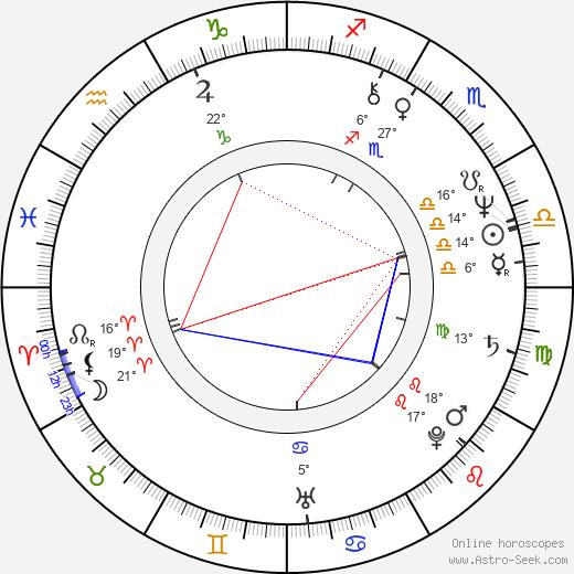 Lawrence Lasker birth chart, biography, wikipedia 2019, 2020