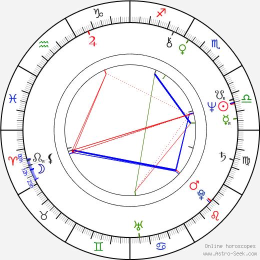 Lawrence Lasker birth chart, Lawrence Lasker astro natal horoscope, astrology