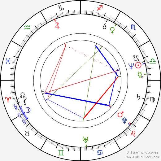 Mario Todisco birth chart, Mario Todisco astro natal horoscope, astrology