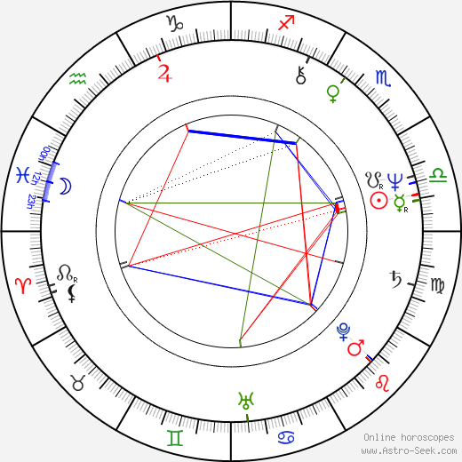 Michael Willis astro natal birth chart, Michael Willis horoscope, astrology