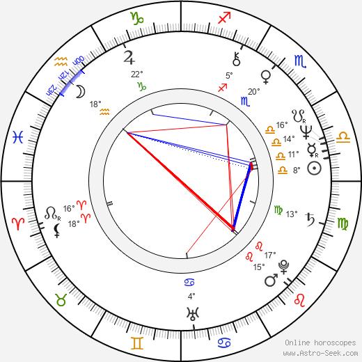 Odis Allison birth chart, biography, wikipedia 2020, 2021