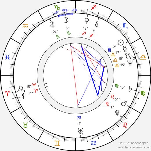 Ray Toler birth chart, biography, wikipedia 2020, 2021