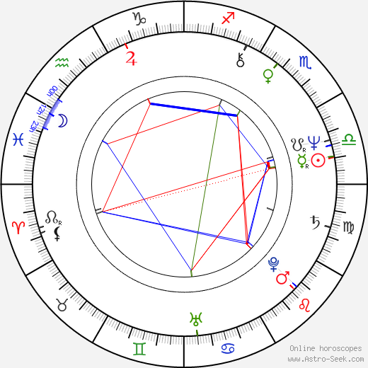 Sheldon Larry tema natale, oroscopo, Sheldon Larry oroscopi gratuiti, astrologia