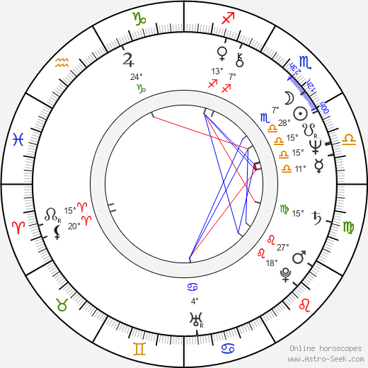 Slavica Djordjevic birth chart, biography, wikipedia 2020, 2021