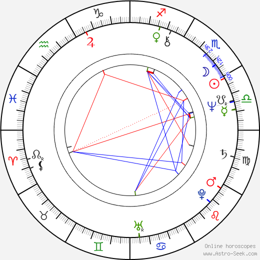 Slavica Djordjevic birth chart, Slavica Djordjevic astro natal horoscope, astrology