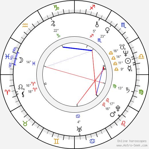 Stephen Gyllenhaal birth chart, biography, wikipedia 2019, 2020