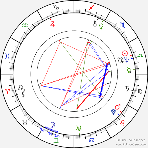 Thomas A. Capano день рождения гороскоп, Thomas A. Capano Натальная карта онлайн