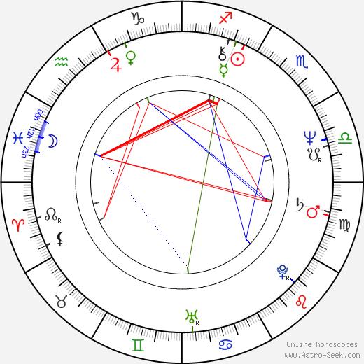 Alexander Godunov astro natal birth chart, Alexander Godunov horoscope, astrology