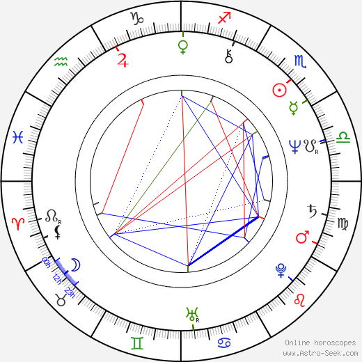 Armin Shimerman astro natal birth chart, Armin Shimerman horoscope, astrology