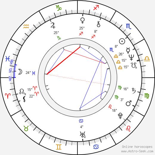 Belita Moreno birth chart, biography, wikipedia 2020, 2021