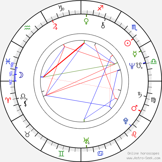 Belita Moreno birth chart, Belita Moreno astro natal horoscope, astrology