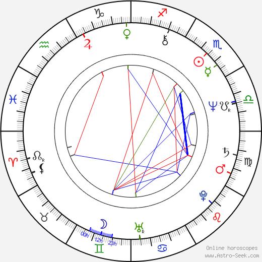 Bengt Huhta astro natal birth chart, Bengt Huhta horoscope, astrology