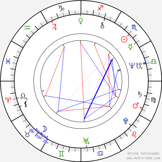 Brad Davis astro natal birth chart, Brad Davis horoscope, astrology