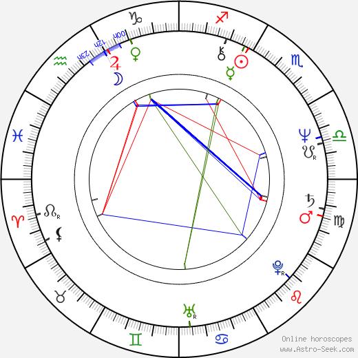 Damon Evans день рождения гороскоп, Damon Evans Натальная карта онлайн