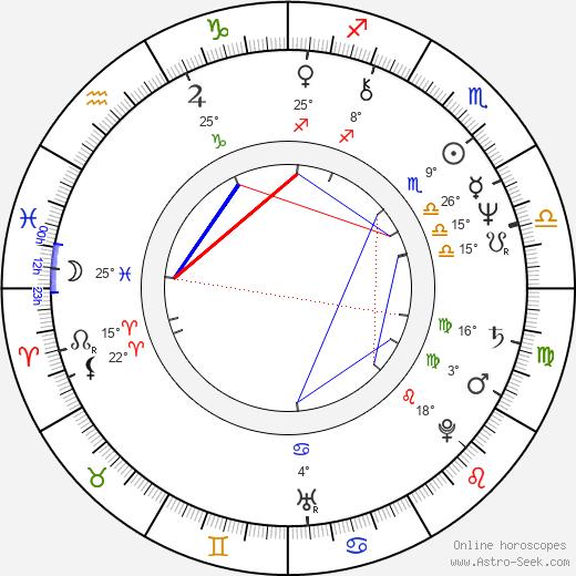 David Foster Astro Birth Chart Horoscope Date Of Birth