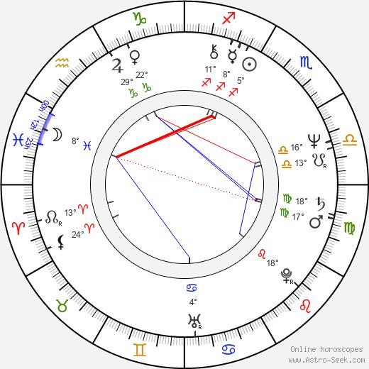 Gerrit Graham birth chart, biography, wikipedia 2020, 2021