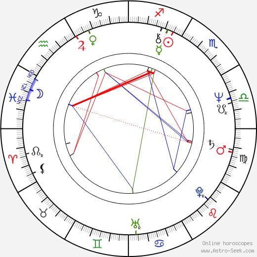 Gerrit Graham birth chart, Gerrit Graham astro natal horoscope, astrology
