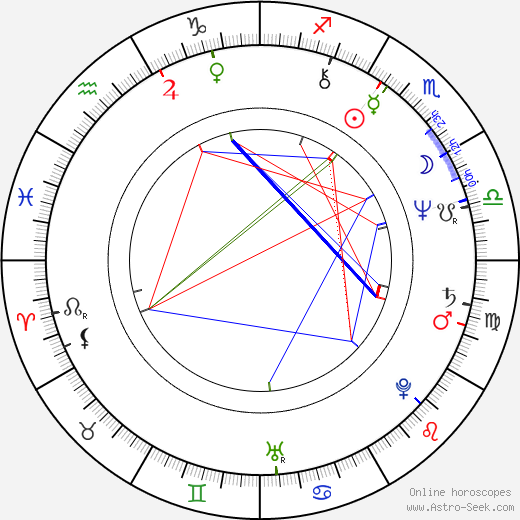 Herman Rarebell birth chart, Herman Rarebell astro natal horoscope, astrology