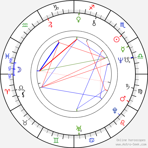 Jeannie Berlin astro natal birth chart, Jeannie Berlin horoscope, astrology