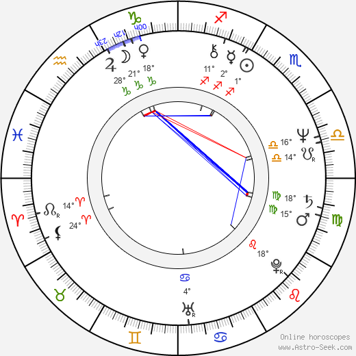 Shane Bourne birth chart, biography, wikipedia 2020, 2021