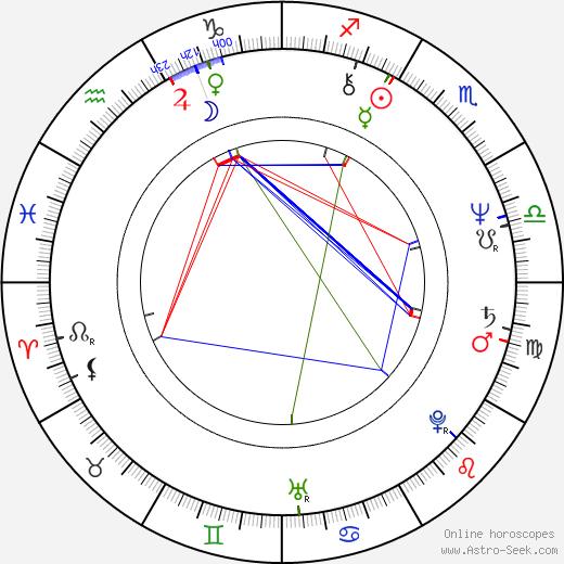 Shane Bourne birth chart, Shane Bourne astro natal horoscope, astrology