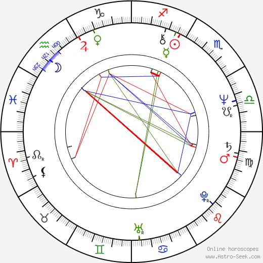 Shigeru Tamura tema natale, oroscopo, Shigeru Tamura oroscopi gratuiti, astrologia