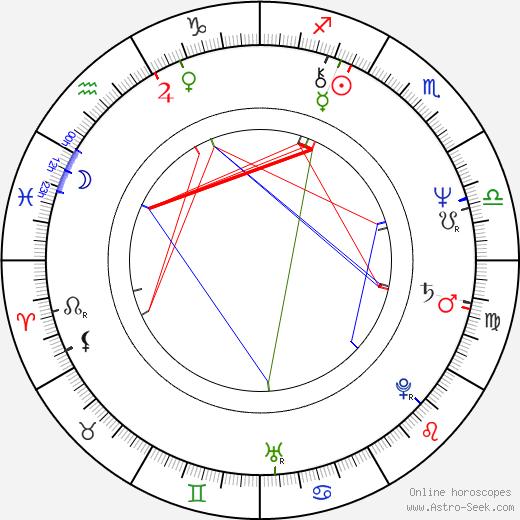 Václav Jamek tema natale, oroscopo, Václav Jamek oroscopi gratuiti, astrologia