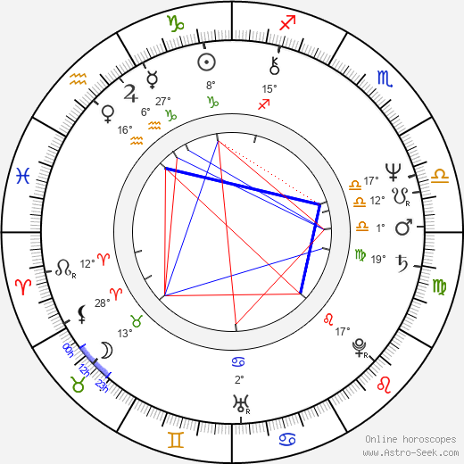 Barbara Kellerman birth chart, biography, wikipedia 2019, 2020