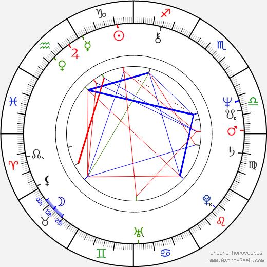 Barbara Kellerman astro natal birth chart, Barbara Kellerman horoscope, astrology