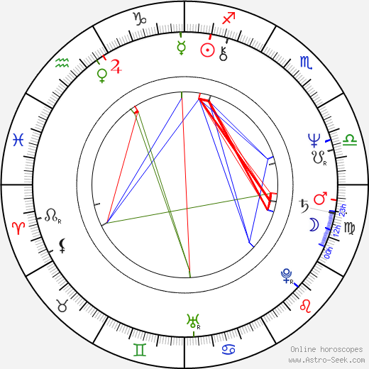 Bill Nighy astro natal birth chart, Bill Nighy horoscope, astrology