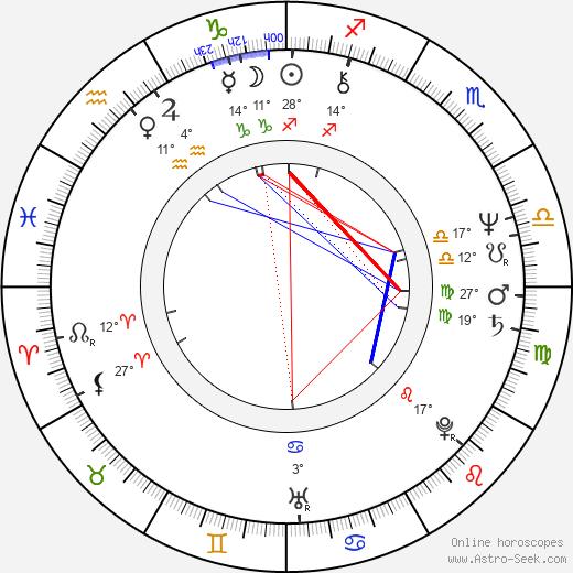 Claudia Jennings birth chart, biography, wikipedia 2019, 2020