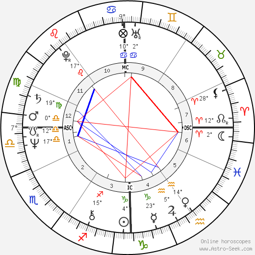 Denys Granier-Deferre birth chart, biography, wikipedia 2019, 2020