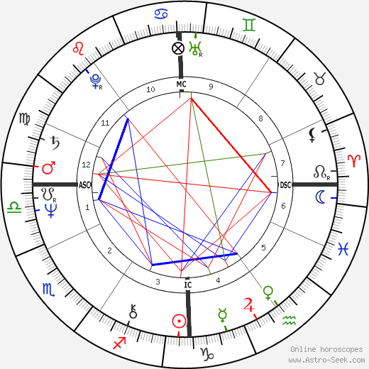 Denys Granier-Deferre astro natal birth chart, Denys Granier-Deferre horoscope, astrology