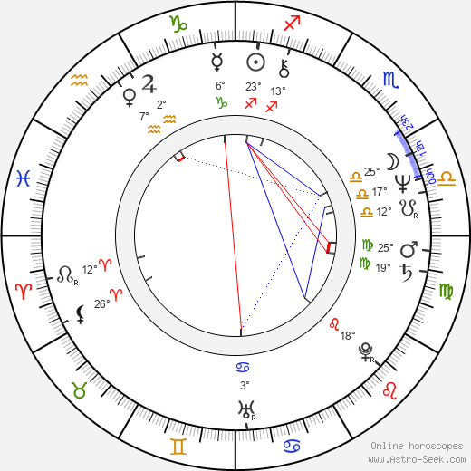 Diego Rísquez birth chart, biography, wikipedia 2019, 2020