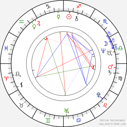 Diego Rísquez astro natal birth chart, Diego Rísquez horoscope, astrology