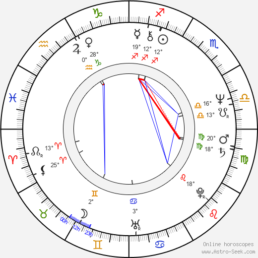 Eliott Keener birth chart, biography, wikipedia 2019, 2020