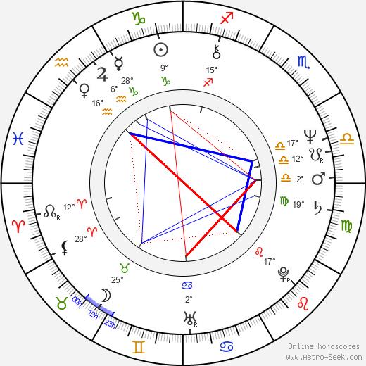 Flora Gomes birth chart, biography, wikipedia 2019, 2020