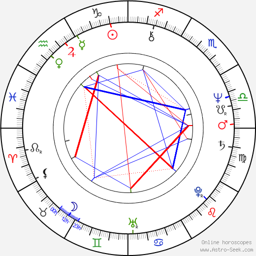 Flora Gomes astro natal birth chart, Flora Gomes horoscope, astrology