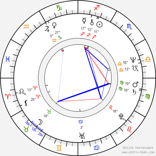 Heather Menzies-Urich birth chart, biography, wikipedia 2019, 2020