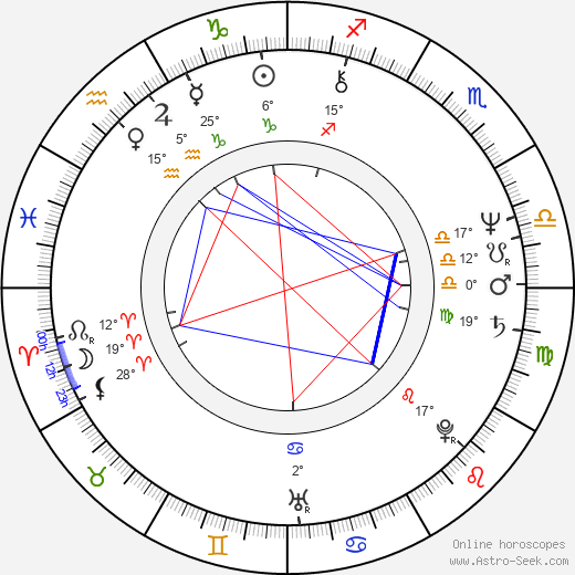 Hilton McRae birth chart, biography, wikipedia 2018, 2019